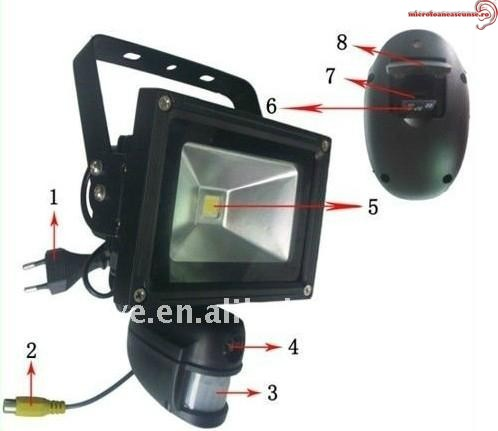 Reflector camera video spion 5mp